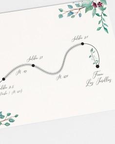 "Mapa ""Eucalyptus and roses"""